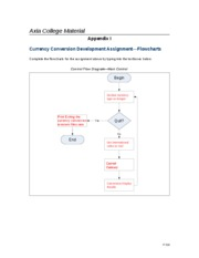 it 210 appendix f hierarchy chart Read chapter appendix f development of interchange analysis software: capacity analysis of interchange ramp terminals: final report.