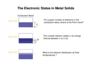 Chem120A Notes - Electronic Strucutre of Solids