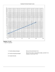 Graphing Positively Sloped Curves Assignment