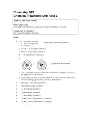 Chemical Reactions Unit Test 1 - Answer Key