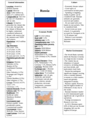 Russia- Individual Country Report