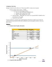 Assignment_EBIT-EPS Analysis_CFM.docx