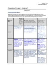 rhetorical modes week 3 com 155 More about com/155 appendix c rhetorical modes essay exploring rhetorical modes 2 essays 739 words | 3 pages com 155 final paper bsa 310 week 4.