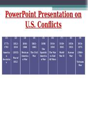 aaa us conflicts review.ppt