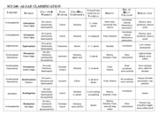 Algae_Classification[1]