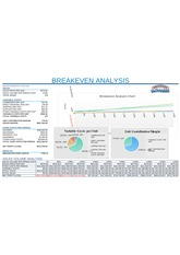 Smuckers Breakeven analysis with charts1