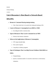 Unit 4 Discussion 1 Host-Based vs Network-Based IDSs_IPSs
