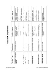 General Microbiology Chapter 18 Handout