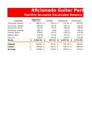 Lab 2-1 Part 1 Aficionado Guitar Parts Account Receivable Balance Report