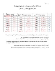 Verb conjugation - Alameen Conjugating Verbs in the present