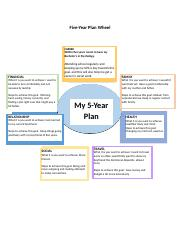 Five Year Plan Template completed.docx