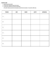 Template for Learning Activity 1