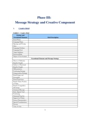 Shell Phase III Shell Message Strategy and Creative Component Shell Online 2012(1)