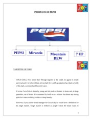 introductionofpepsi-091225032430-phpapp02
