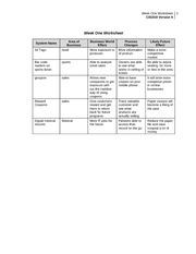 ASHFORD SRM 320 Week 3 DQ 1 Fiscal Management