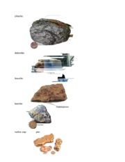 Geology Sample Rocks