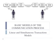 MC2001_Basic Models of the Communication Process.Moodle Version2