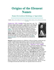 Origins of the Element Names_myths