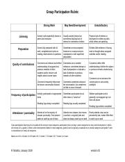 Group Participation Rubric v4.docx