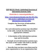 UOP BIS 221 Week 1 Individual Overview of Information Systems Table