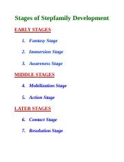 Stages of Stepfamily Development (Overhead).doc