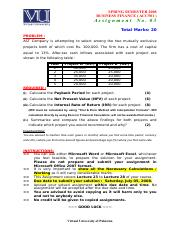 Business Finance - ACC501 Spring 2008 Assignment 05