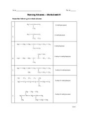 Naming Alkanes Worksheet - d. the central carbon is making 5 bonds ...