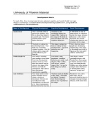 university of phoenix psy 211 development matrix worksheet 2018-03-03  educational psychology interactive  from    unfolding pattern of human development northern michigan university.