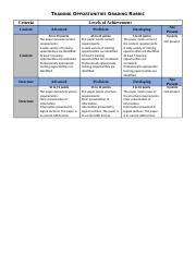Training_Opportunities_Grading_Rubric.docx