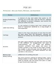 Petroleum - Drilling Terms