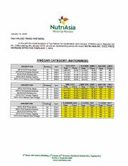 Trade-Letter-Nutri-Asia-Inc.-Price-Increase-Effective-February-1-20....pdf