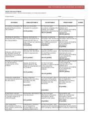 MBA733_Busines Brief 2 Rubric
