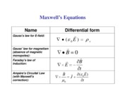 maxwell-equation-sheet