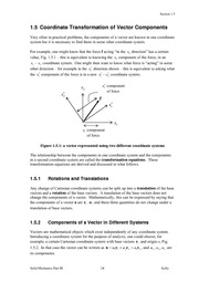 Vectors_Tensors_05_Coordinate_Transformation_Vectors