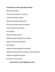 Transactions in the expenditure Notes
