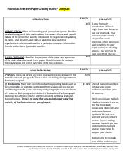 Unit 4 IRP Rubric_FA16_Donghan.docx