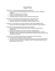 Chapter 31 Learning Objectives