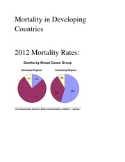 Mortality in Developing Countries