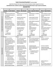 12thGradeArgumentativeInstructionalWritingRubric-FINALDRAFT-11-01-2012.doc