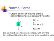 Normal Force.ppt