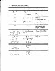 1-SSIT-Tablas_transformadas_Fourier.pdf