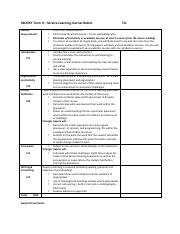 235Y - Term II - Rubric - Service Learning Reflective Journal - 2016