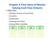 Chapter 4: Time Value of Money Cash flow streams (Part1)