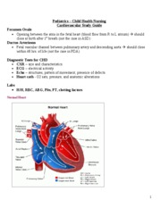 Peds - CardioVascular_Defects