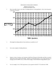 201.204 Exercise Business Cycles - EXAM 2.docx