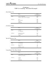 inclass_gdp_solutions.pdf