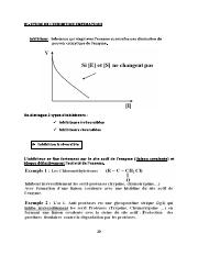 Cours Enzymologie S4_P3.pdf