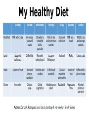 my-healthy-diet.pptx
