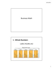 Arithmetic in Business
