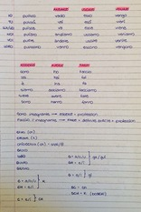 Intermediate Italian lecture 2 - Verbs + Sounds + Passato